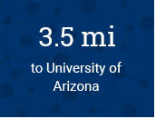 3.5 miles from UArizona.PNG