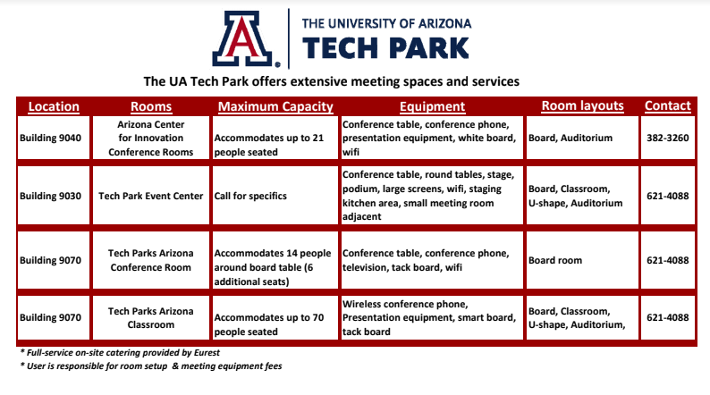Conference and Meeting Spaces | Tech Parks Arizona